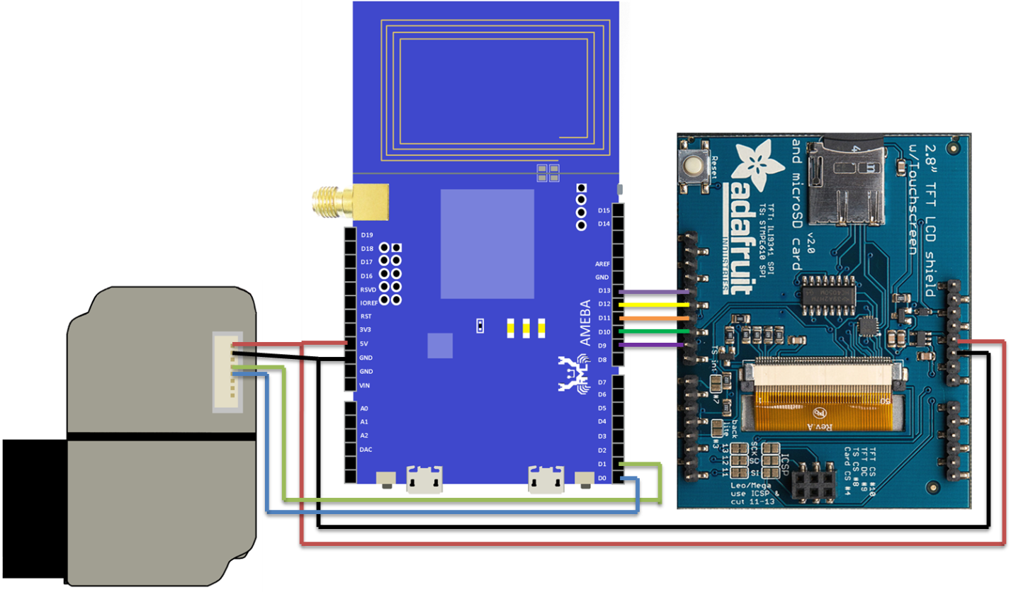 Nanoboardblupinout as well Array furthermore Dk Cxh as well B F additionally Buick Lucerne Under Hood Fuse Box Map. on sensor wiring diagram