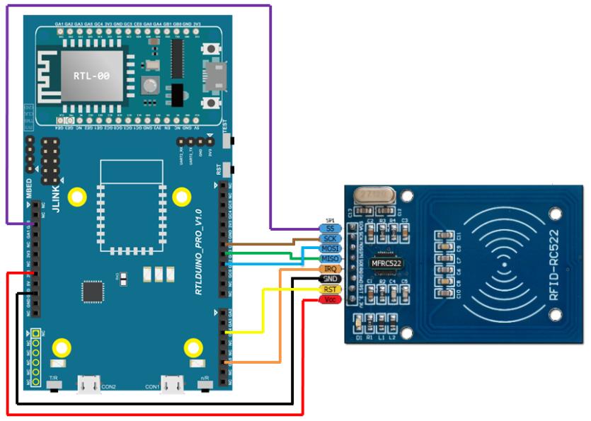 Ameba Arduino   Rtl8195am   Rtl8710af  Rfid  U2013 Using Rfid Rc522 Module As Rfid Reader  U2013 Realtek