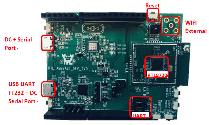 Ameba Z2 Amazon FreeRTOS Getting Started Guide – Realtek IoT
